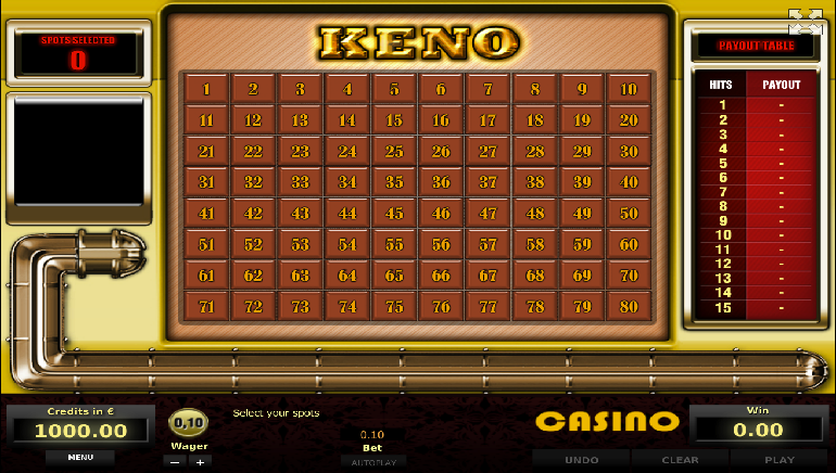 free online personals in keno Real money online keno 2018  yes the best online casinos will offer you the ability to play keno for free before making a real money deposit.
