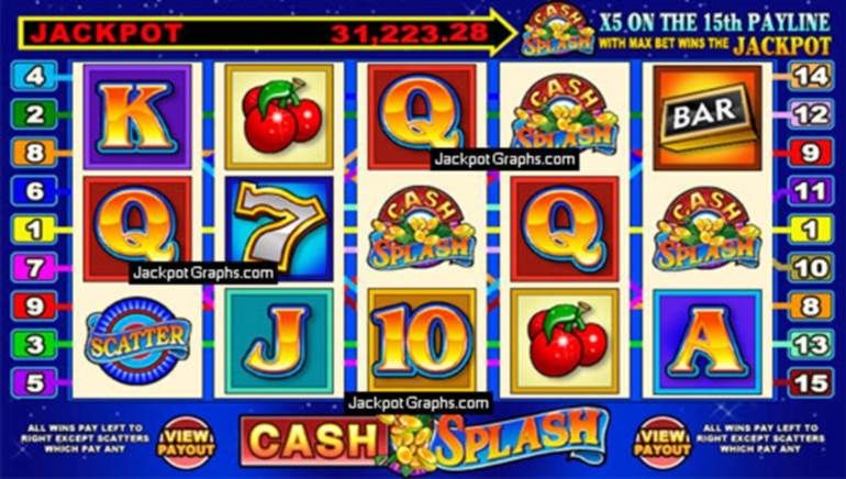 Cash Splash Progressive Jackpot Slot