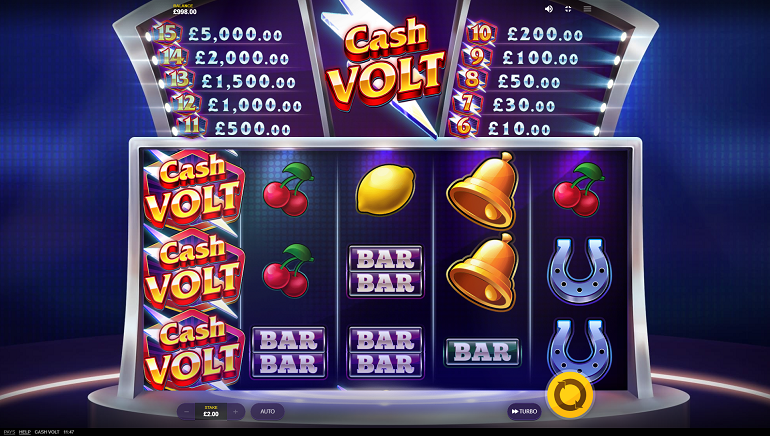 Slot Review: Cash Volt by Red Tiger Gaming
