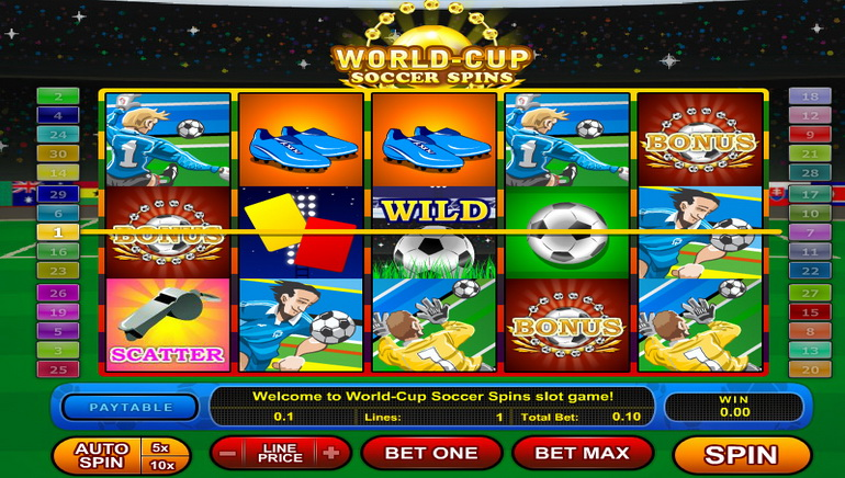 casino reviews online mobile online casino