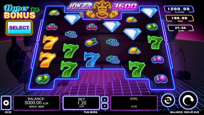 Take A Trip To The 1980s With The Joker 3600 Slot From Kalamba Games