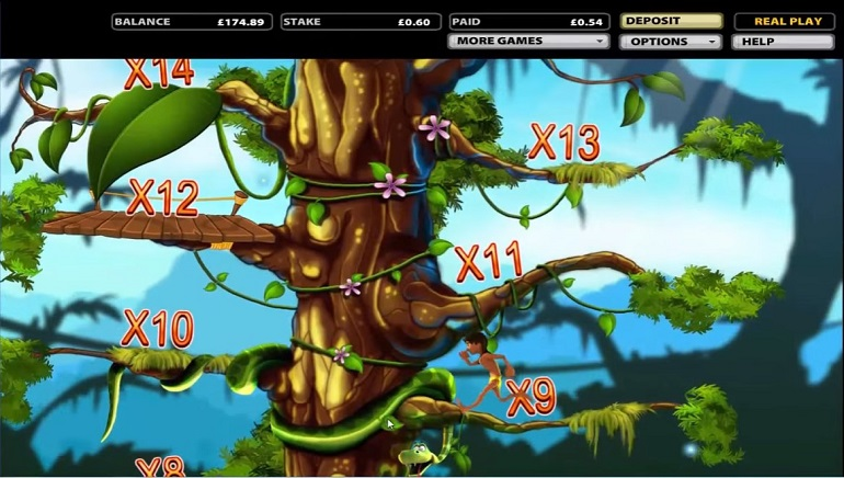 Jungle Jackpots Mowgli's Wild Adventure Slot Game