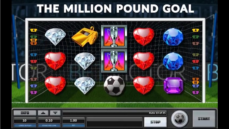 Realistic Games Releases Million Pound Goal Slot at BetVictor
