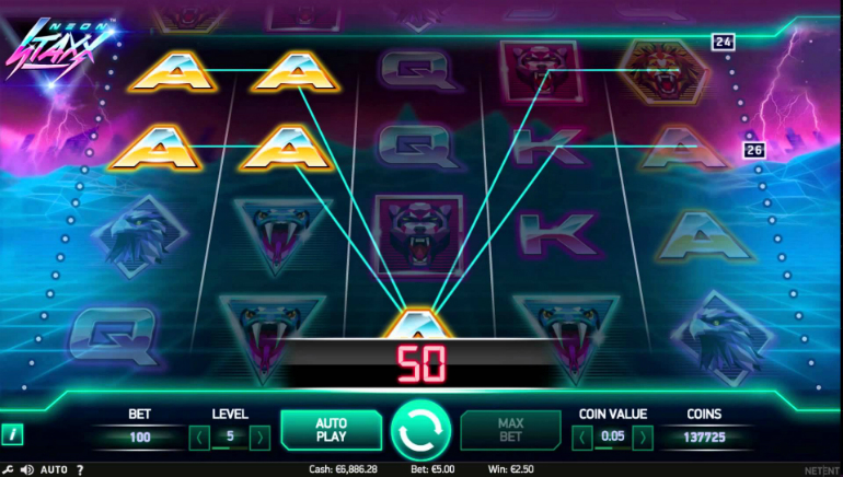 Special Feature: Most Popular Slots Themes for 2015-16
