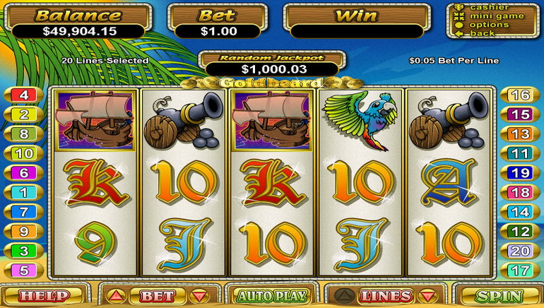 casino online reports