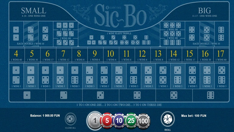 BGaming Launches New Sic Bo Game