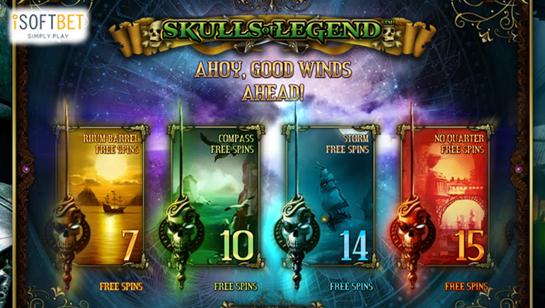 iSoftBet Explores Old School Piracy with Skulls of Legend Slot