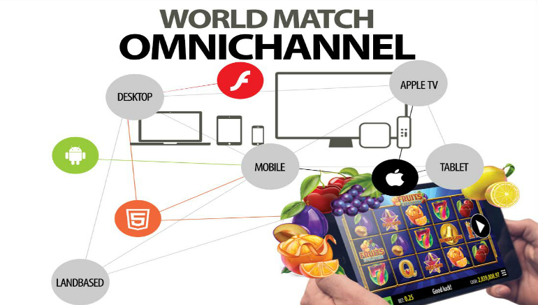 World Match Sheds Light on the Future of Gaming